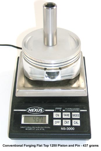 Weight of the competition's 1250 kit piston and pin