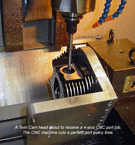CNC Porting Operation on a Harley Davidson Twin Cam Cylinder Head for Maximum Flow and Power