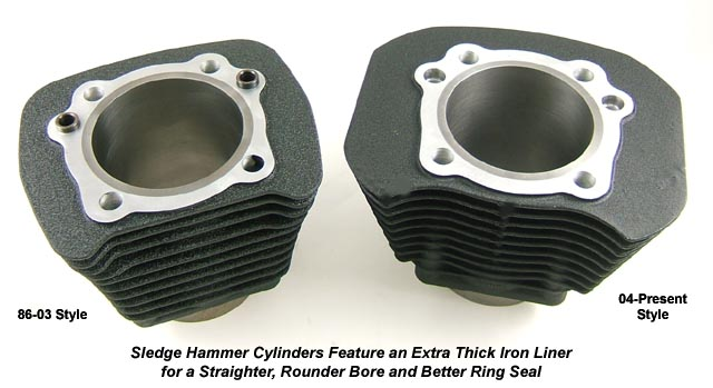 High Performance 1250cc Kit Cylinders for Harley Davidson XL Sportster and Buell Models
