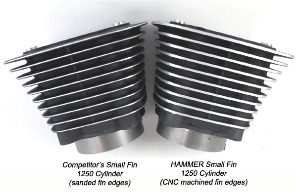 Details about HAMMER Bolt-On 1275 Kit for 1986-2003 Harley Sportster - Why  Settle for a 1250?